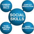Nine Social Skills